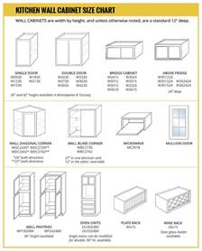 wall cabinet size chart builders surplus