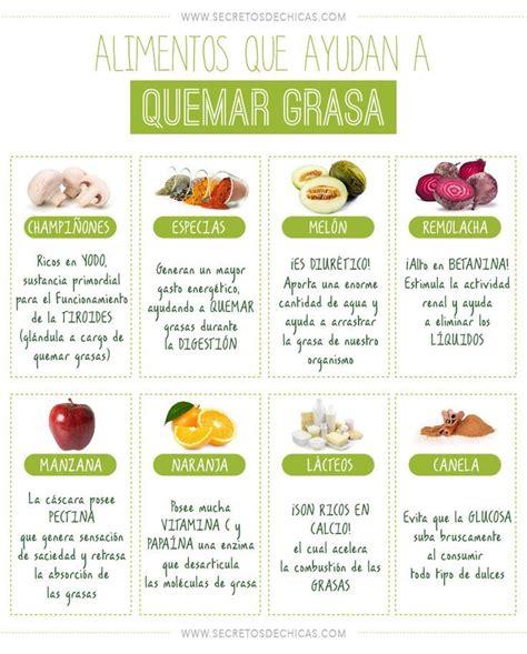 Detox Nutricion Para La Belleza by Alimentos Que Ayudan A Quemar Grasa Salud Detox And Food