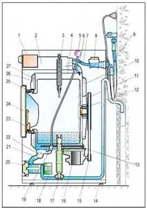 schematics diagrams washing machine system diagram front loading parts