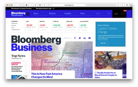 Bloomberg Top Mba 2015 by The Redesign Wave Optical Cortex