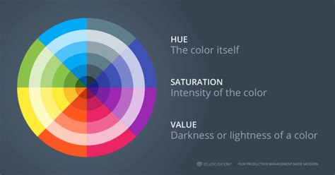 effects of colors these 50 movie color palettes show how to effectively use