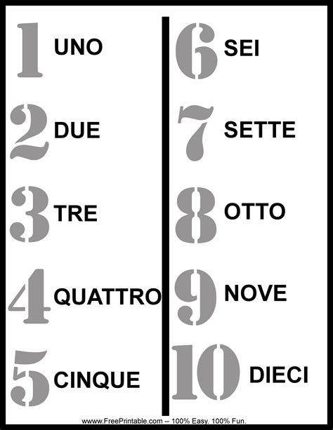 italian numbers 1 100 printable customize your free printable italian number chart