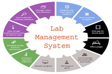 laboratory information management system wikipedia the asp net vinayaksolution