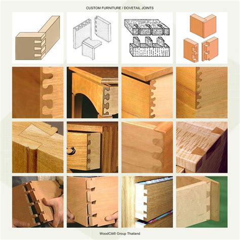 woodworking joins pdf diy types of dovetail joints weight bench