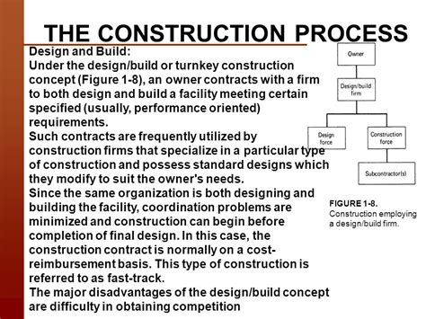 design and build contract pitfalls construction technology course introduction and objectives