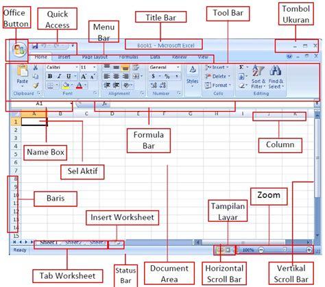 berbagi wawasan makalah tentang spreadsheet