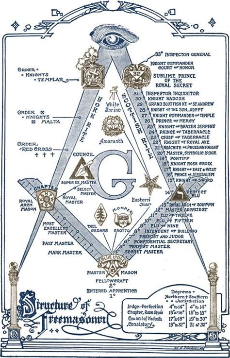 illuminati and freemasonry blade runner the illuminati freemason ridley