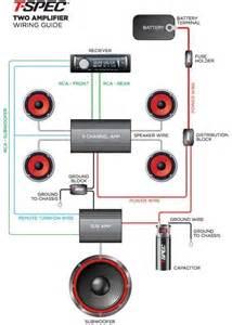 dual car amplifier wiring diagram get free image about wiring diagram