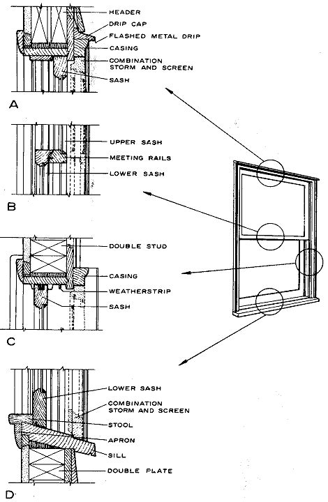 bow window construction detail bay window construction details images frompo