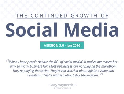 growth of social media infographic search engine journal the continued growth of social media infographic