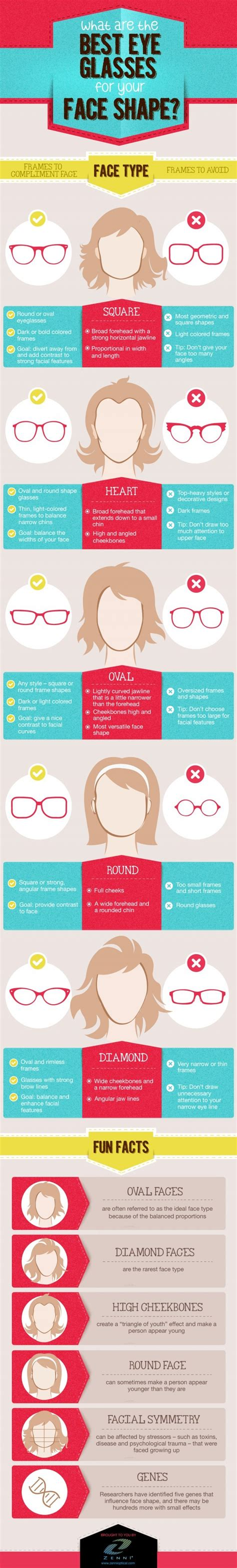 buy the right glasses for your face shape best which glasses suit your face shape