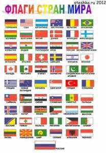 все флаги европы на одной картинки