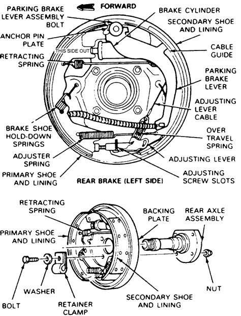 rear brake shoes diagram 84 rear brakes ford truck enthusiasts forums