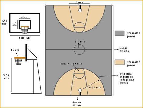 cuanto cuanto mide la cancha de basquetbol 191 cu 193 nto mide la cancha de b 193 squetbol luis miguel guerrero