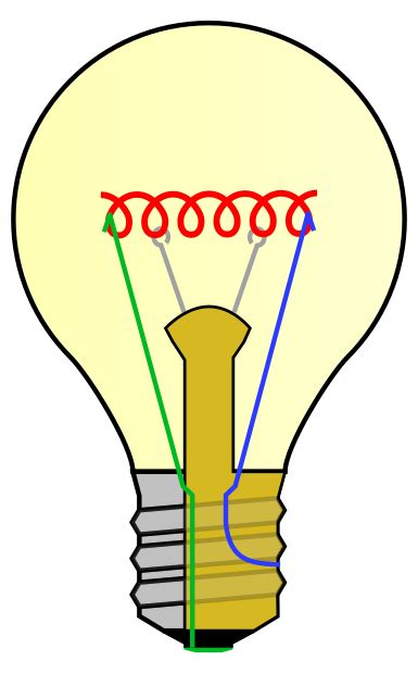 Parts Of A Light Bulb by The Parts Of A Light Bulb Our 4th Grade Wiki