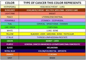 cancer color chart cancer colors and meanings chart pictures to pin on