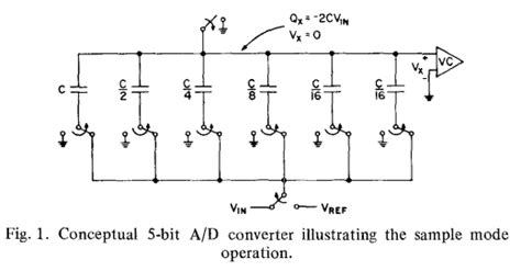 capacitor charge redistribution charge redistribution capacitor 28 images homework and exercises capacitor and dielectric