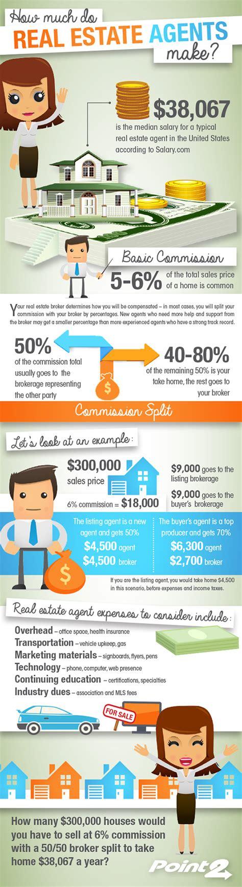 how much money do fishermen make infographic how much money do real estate agents make infographic