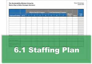 Staffing Spreadsheet Template by Staffing Plan Template Excel Calendar Template 2016