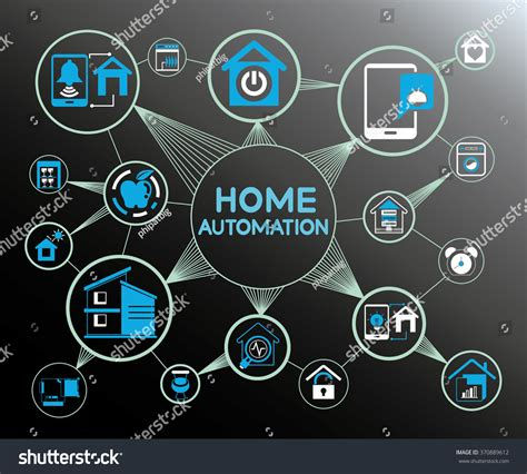 home automation system home automation network stock