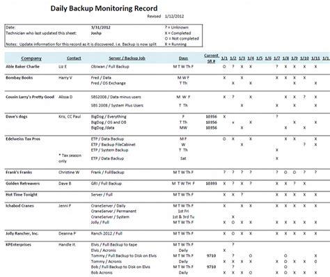 call monitoring template small biz thoughts by karl w palachuk july 2012