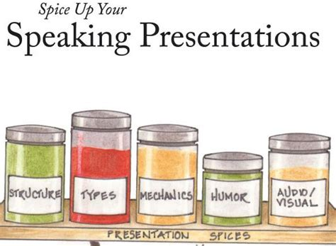 Spice To Pour Power Into Books by Book Review Spice Up Your Speaking Presentations