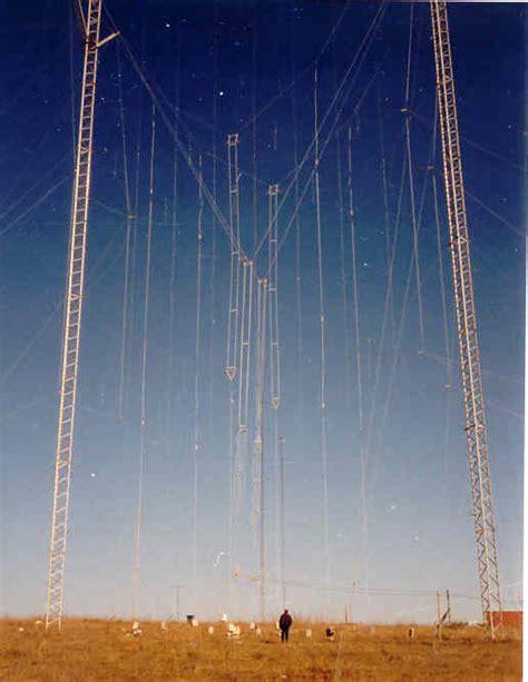 shortwave antenna kintronic laboratories