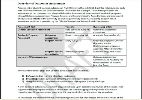 Application Assessment Report Template National Institute For Learning Outcomes Assessment