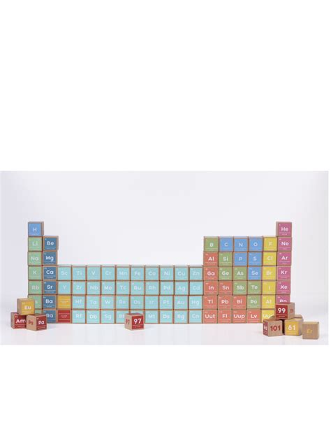 periodic table home decor periodic table wooden blocks uncle goose periodic table