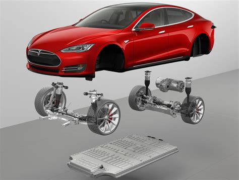 Tesla Car Technology Tesla Model S Review King Of The Electric Cars Tech