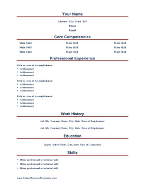 Core Competencies Examples For Resume by Core Competencies Resume Template