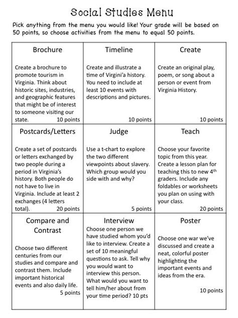 Polka Dot Lesson Plans Social Studies Menu Neat Ideas Will Need To Adapt And Clarify For Sure 5 E Lesson Plan Template Social Studies