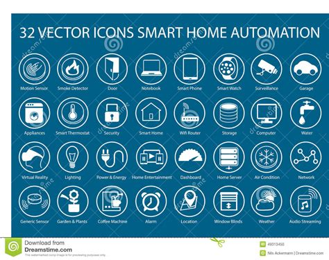 customizable icons for infographics regarding smart home