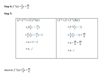 functions  inverse functions center