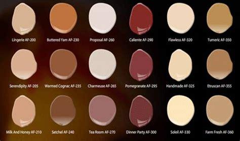 aura colour guide
