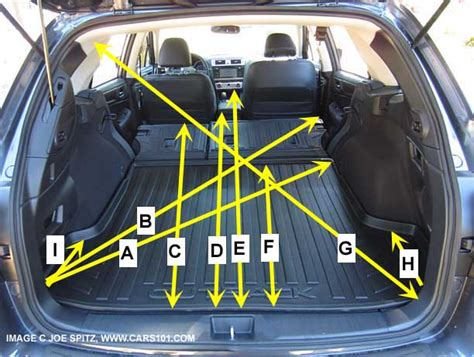 subaru outback trunk dimensions 2015 outback specs options colors prices photos and more