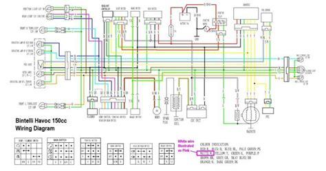 yyqt  wiring diagram wiring diagram schemas