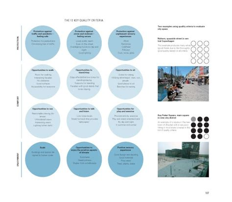 design quality criteria gehl s 12 criteria for evaluating city space if anyone