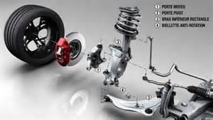 Braking System Failure Renault Megane 2009 Renault Megane Rs Car Review Top Speed