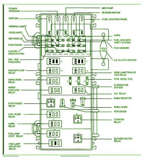 ford fuse box connectors ford picture collection wiring diagram car wiring 2001 ford ranger xlt fuse box diagram explorer sport trac al explorer sport trac