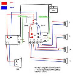 car stereo wiring diagram 5 channel amp get free image about wiring diagram