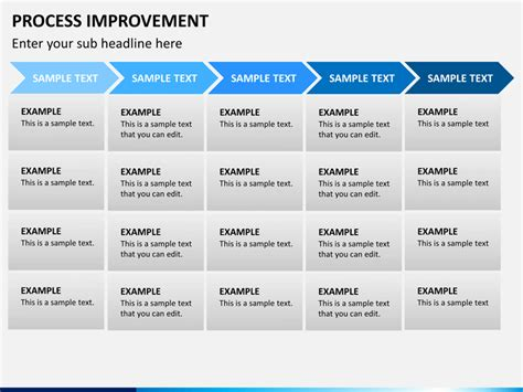 process improvement template word process improvement powerpoint template sketchbubble