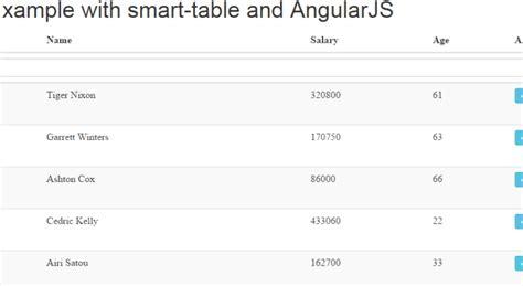 js tutorials javascript tutorials and jquery tutorials