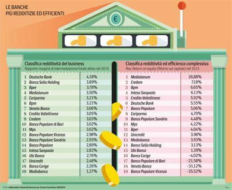 elenco banche italia banche sicure in italia l elenco aggiornato