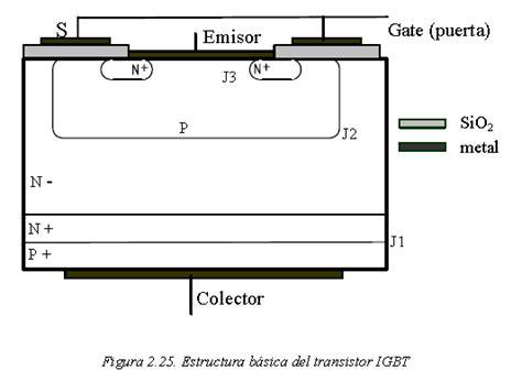 transistor igbt aplicado en electronica de potencia transistor igbt aplicado en electronica de potencia 28 images transistor rjp30e2 mosfet igbt
