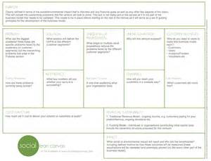 Lean Canvas Template Pdf by Tech4labs Issue 4 Canvassing The Value Proposition Of