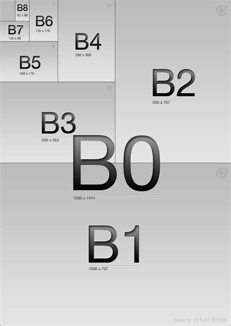 format askep b1 b6 standardni formati papira i dimenzije urban dizajn