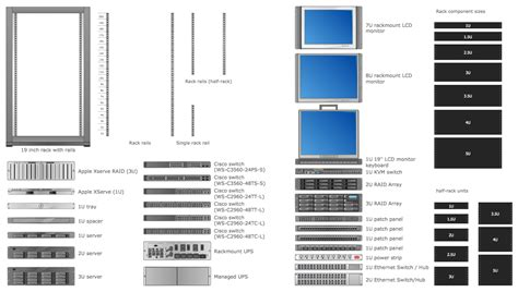 rack cable management visio stencils network patch panels visio software free