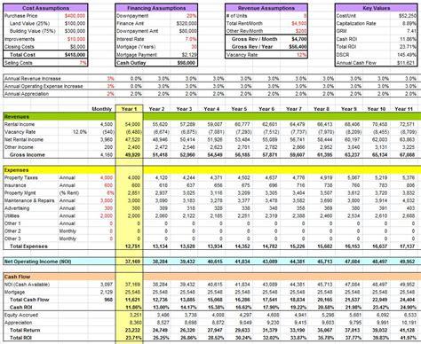 financial analysis template financial analysis summary