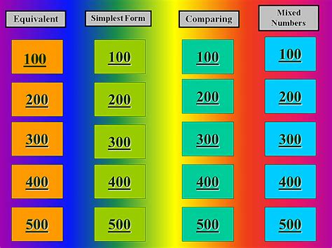 jeopardy powerpoint template 6 categories free jeopardy powerpoint templates for the classroom